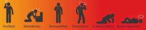 Symtomen van koolmonoxide vergiftiging